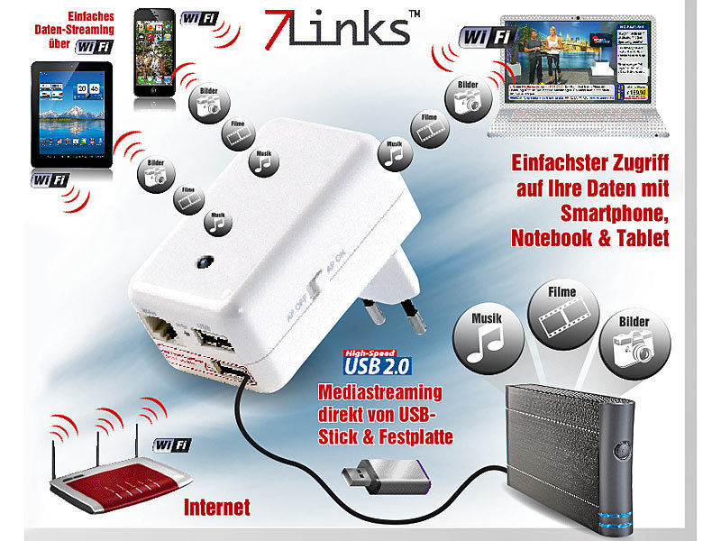7links 4in1-Mini-WLAN-Router, Media-Streaming und 3G (refurbished)